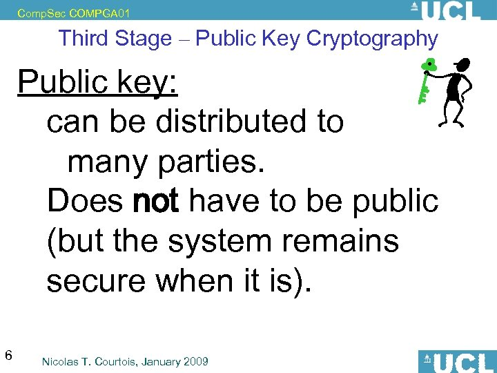 Comp. Sec COMPGA 01 Third Stage – Public Key Cryptography Public key: can be