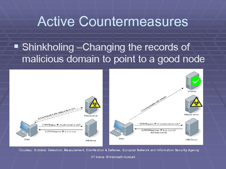 Active Countermeasures § Shinkholing –Changing the records of malicious domain to point to a