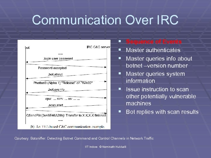 Communication Over IRC § Sequence of Events § Master authenticates § Master queries info