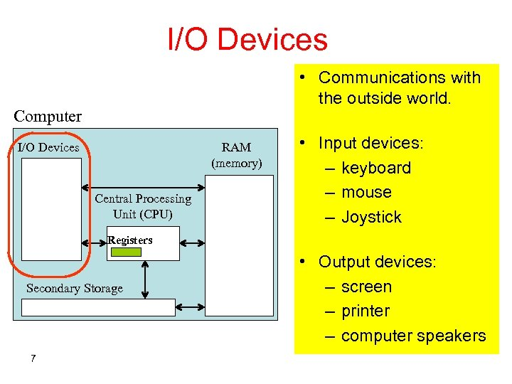 I/O Devices • Communications with the outside world. Computer I/O Devices RAM (memory) Central
