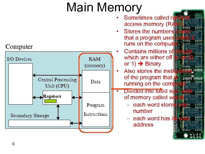 Main Memory Computer I/O Devices RAM (memory) Central Processing Unit (CPU) Data Registers Program