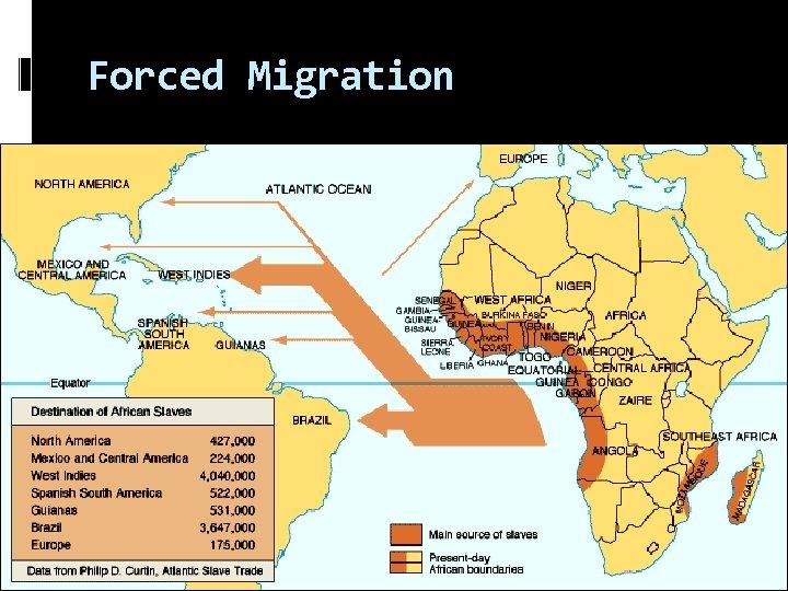 Forced Migration