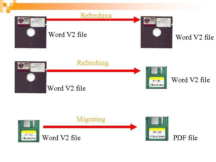 Refreshing Word V 2 file Migrating Word V 2 file PDF file