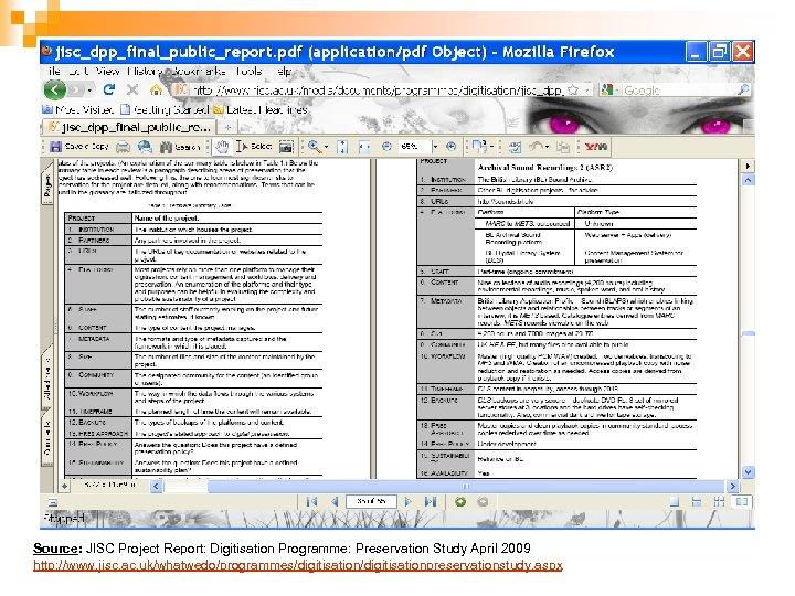 Source: JISC Project Report: Digitisation Programme: Preservation Study April 2009 http: //www. jisc. ac.