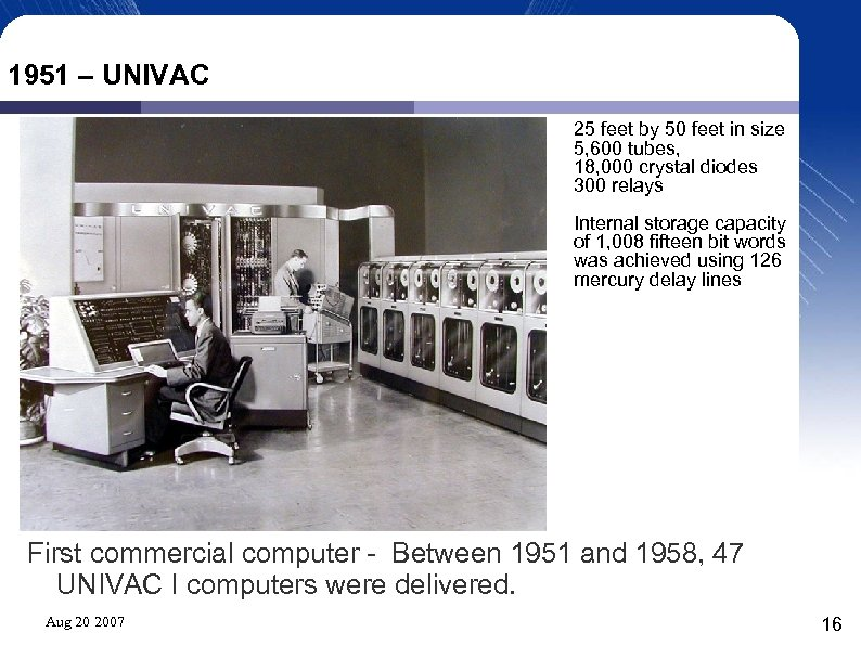 1951 – UNIVAC 25 feet by 50 feet in size 5, 600 tubes, 18,