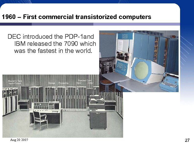 1960 – First commercial transistorized computers DEC introduced the PDP-1 and IBM released the