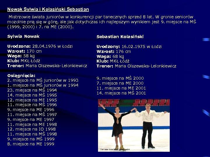 Nowak Sylwia i Kolasiński Sebastian Mistrzowie świata juniorów w konkurencji par tanecznych sprzed 8