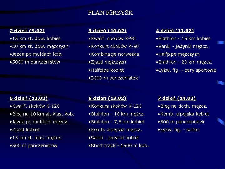PLAN IGRZYSK 2 dzień (9. 02) 3 dzień (10. 02) 4 dzień (11. 02)