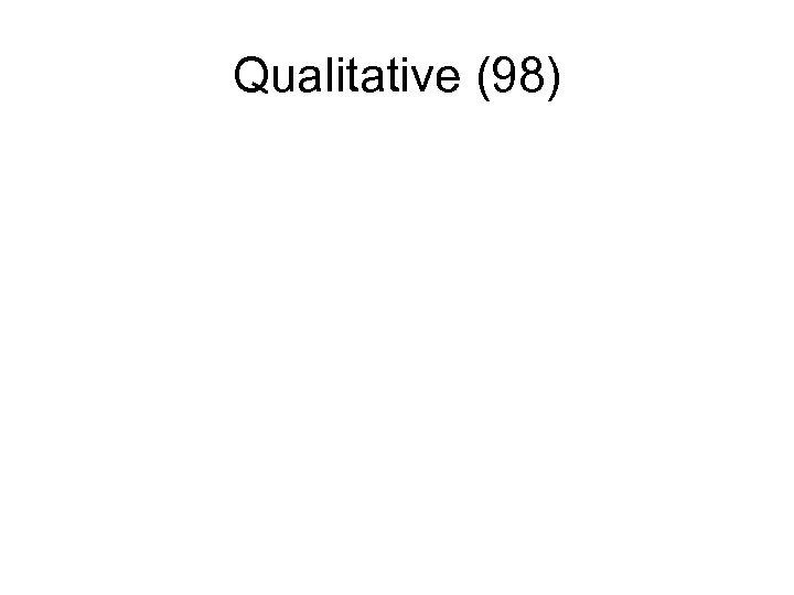Qualitative (98)