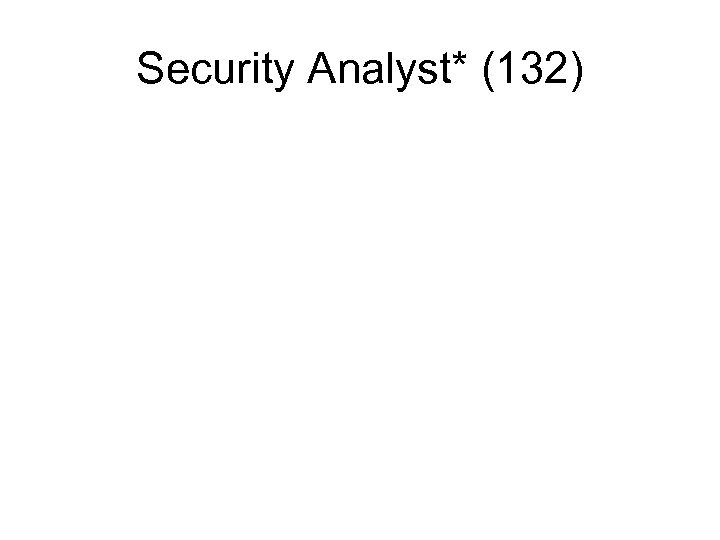 Security Analyst* (132)