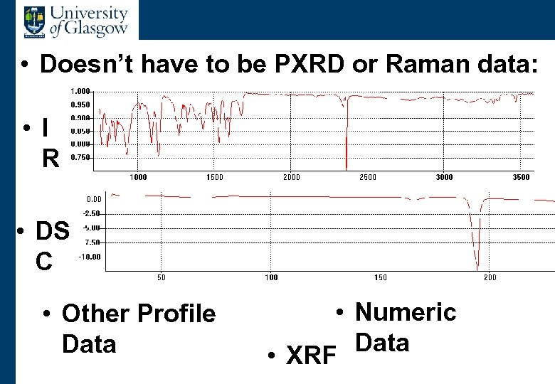 Different Data Types • Doesn't have to be PXRD or Raman data: • I
