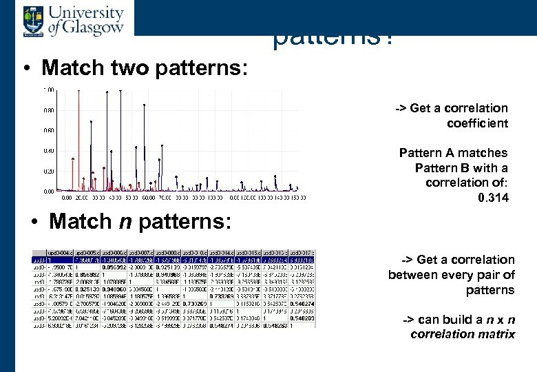 How to cluster powder patterns? • Match two patterns: -> Get a correlation coefficient