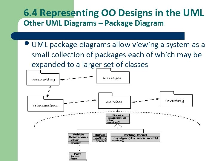 6. 4 Representing OO Designs in the UML Other UML Diagrams – Package Diagram