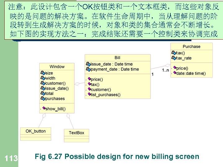 注意:此设计包含一个OK按钮类和一个文本框类,而这些对象反 映的是问题的解决方案。在软件生命周期中,当从理解问题的阶 段转到生成解决方案的时候,对象和类的集合通常会不断增长。 如下图的实现方法之一:完成结账还需要一个控制类来协调完成 113 Fig 6. 27 Possible design for new billing screen