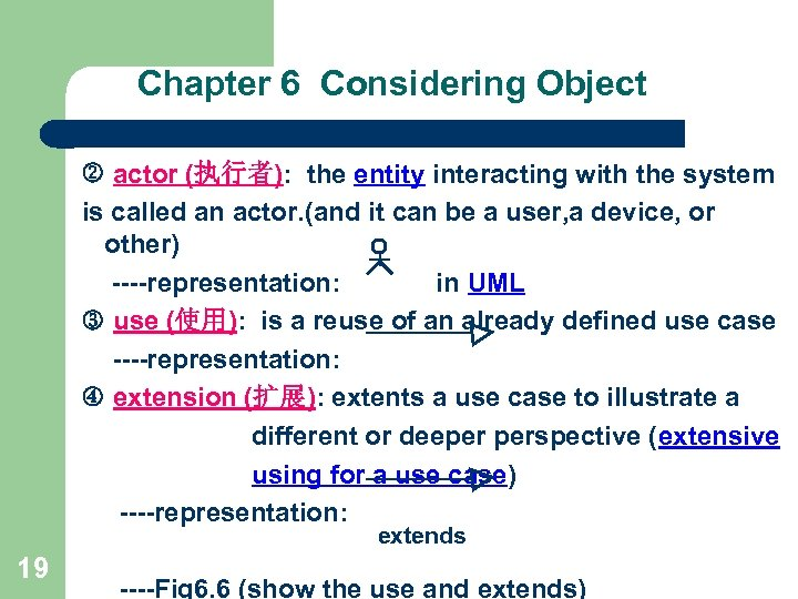Chapter 6 Considering Object actor (执行者): the entity interacting with the system is called