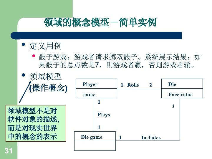 领域的概念模型-简单实例 • 定义用例 • 骰子游戏:游戏者请求掷双骰子。系统展示结果:如 果骰子的总点数是 7,则游戏者赢,否则游戏者输。 • 领域模型 (操作概念) Player 1 Rolls 2