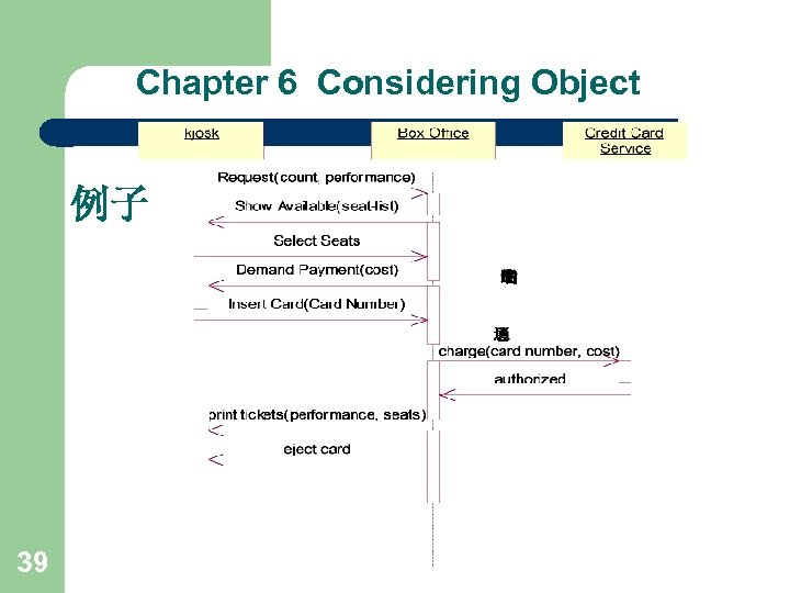Chapter 6 Considering Object 例子 39