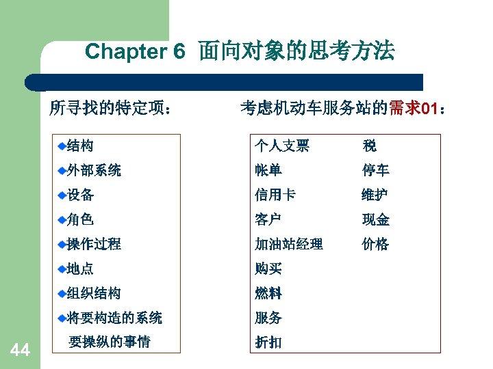 Chapter 6 面向对象的思考方法 所寻找的特定项: 考虑机动车服务站的需求01: 结构 税 外部系统 帐单 停车 设备 信用卡 维护 角色