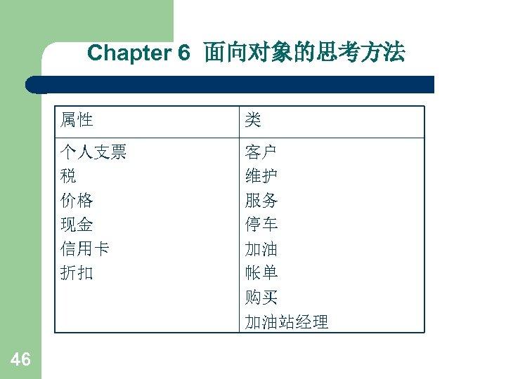 Chapter 6 面向对象的思考方法 属性 个人支票 税 价格 现金 信用卡 折扣 46 类 客户 维护