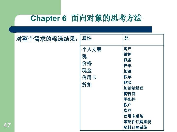 Chapter 6 面向对象的思考方法 对整个需求的筛选结果: 属性 个人支票 税 价格 现金 信用卡 折扣 47 类 客户