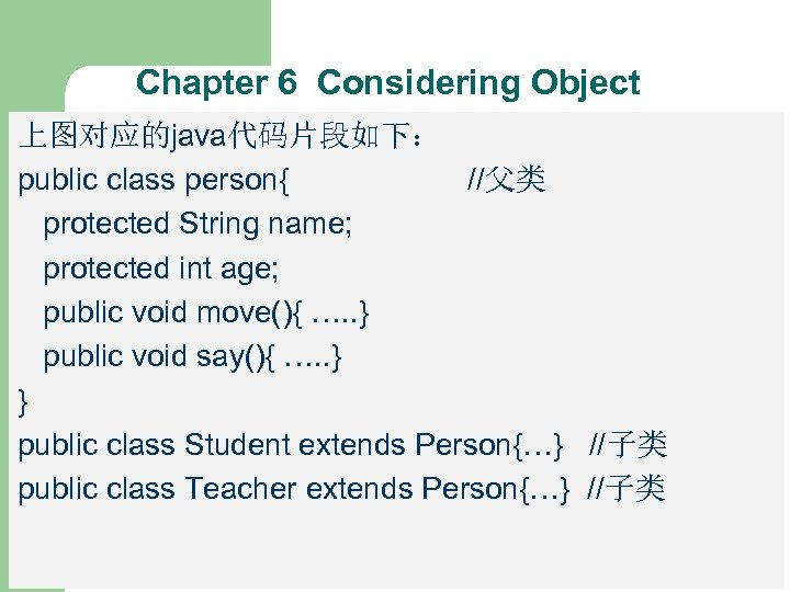 Chapter 6 Considering Object 上图对应的java代码片段如下: public class person{ //父类 protected String name; protected int