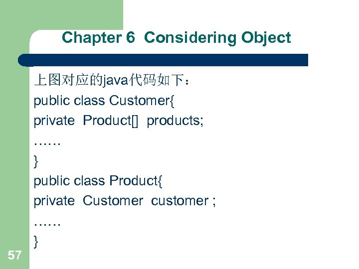 Chapter 6 Considering Object 57 上图对应的java代码如下: public class Customer{ private Product[] products; …… }