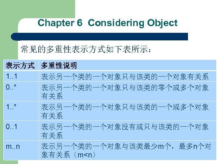 Chapter 6 Considering Object 常见的多重性表示方式如下表所示: 表示方式 多重性说明 1. . 1 表示另一个类的一个对象只与该类的一个对象有关系 0. . *