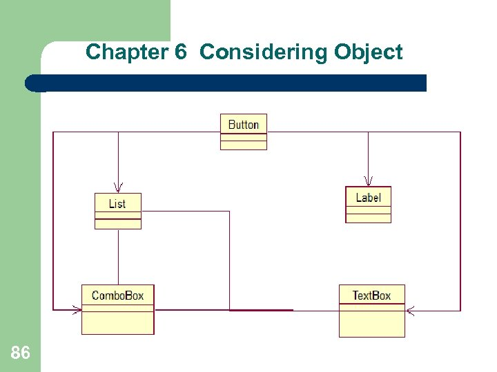 Chapter 6 Considering Object 86