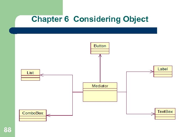 Chapter 6 Considering Object 88