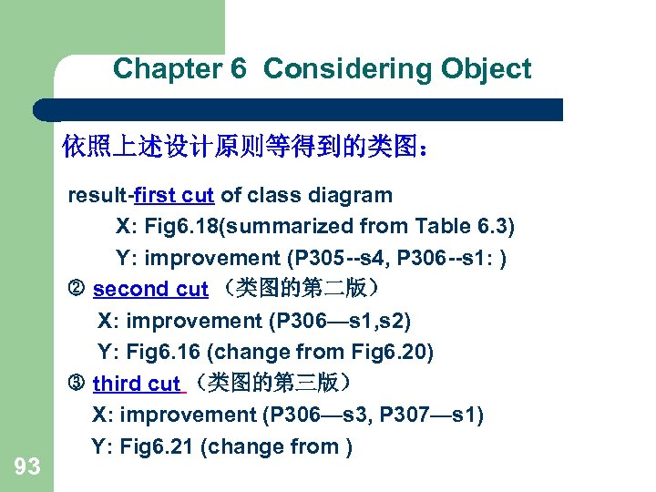 Chapter 6 Considering Object 依照上述设计原则等得到的类图: 93 result-first cut of class diagram X: Fig 6.