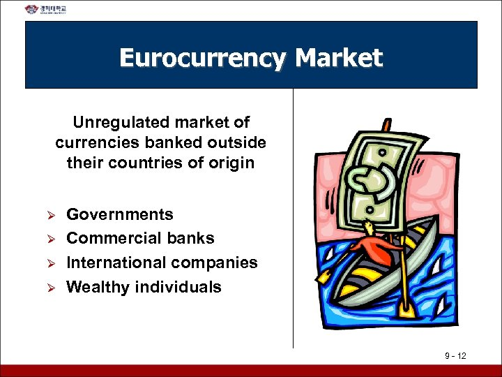Eurocurrency Market Unregulated market of currencies banked outside their countries of origin Ø Ø