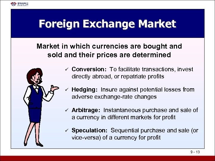 Foreign Exchange Market in which currencies are bought and sold and their prices are