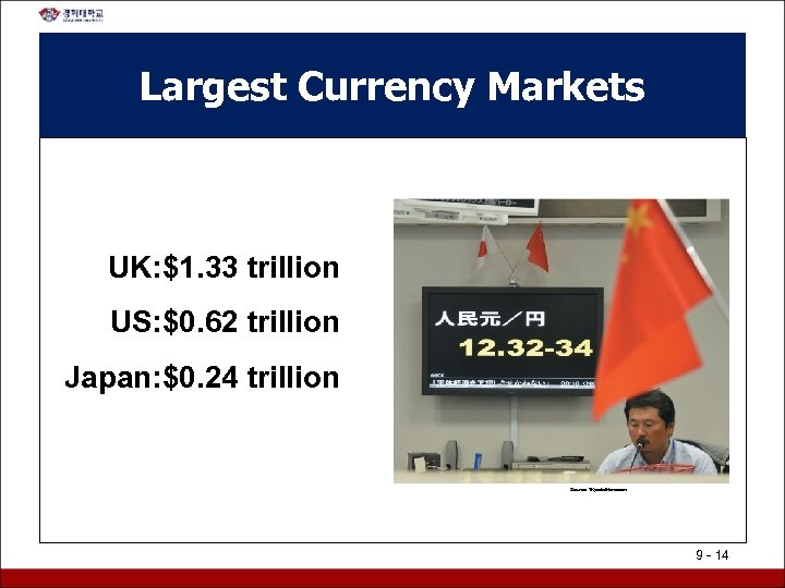 Largest Currency Markets UK: $1. 33 trillion US: $0. 62 trillion Japan: $0. 24
