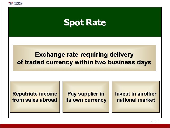 Spot Rate Exchange rate requiring delivery of traded currency within two business days Repatriate