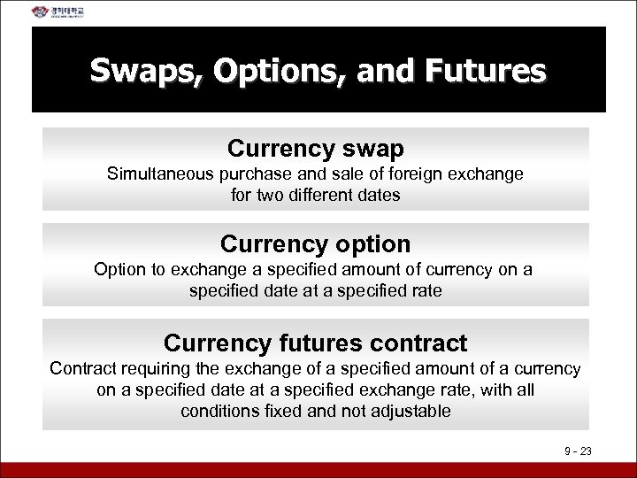 Swaps, Options, and Futures Currency swap Simultaneous purchase and sale of foreign exchange for