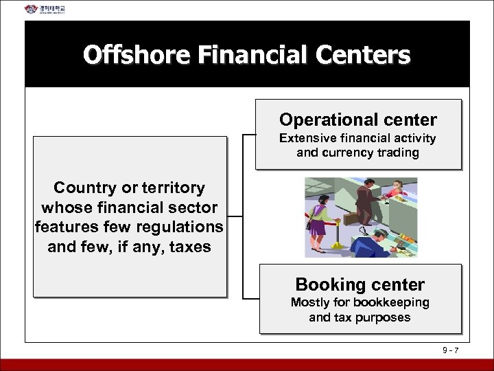 Offshore Financial Centers Operational center Extensive financial activity and currency trading Country or territory