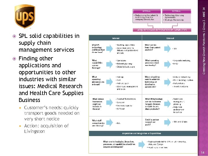 SPL solid capabilities in supply chain management services Finding other applications and opportunities