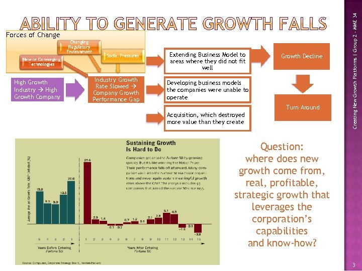 Extending Business Model to areas where they did not fit well High Growth Industry