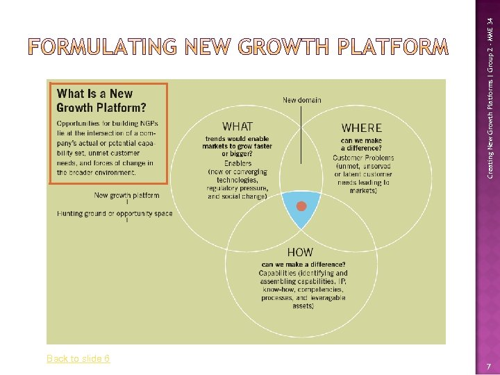 Back to slide 6 7 Creating New Growth Platforms | Group 2 - MME