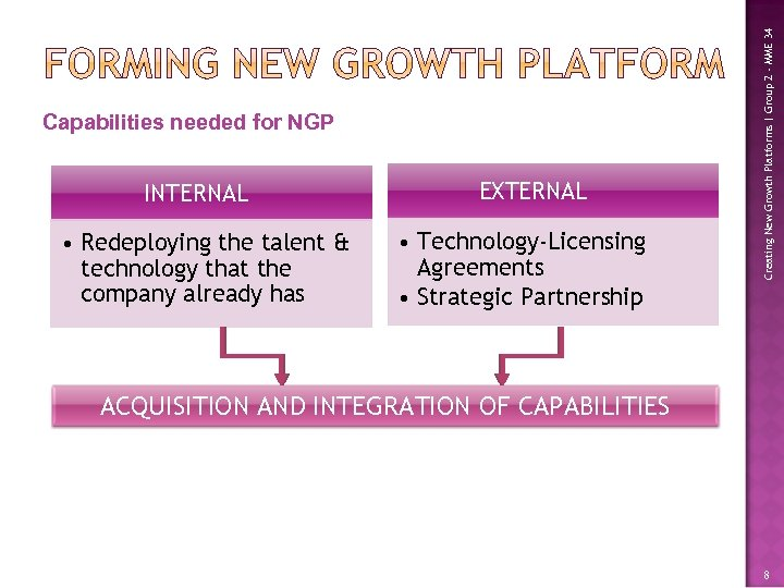 INTERNAL • Redeploying the talent & technology that the company already has EXTERNAL •