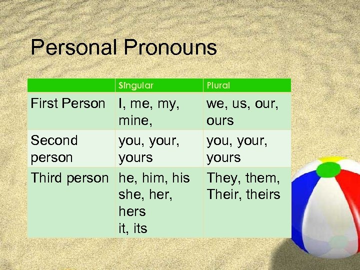 Personal Pronouns Singular First Person I, me, my, mine, Second you, your, person yours