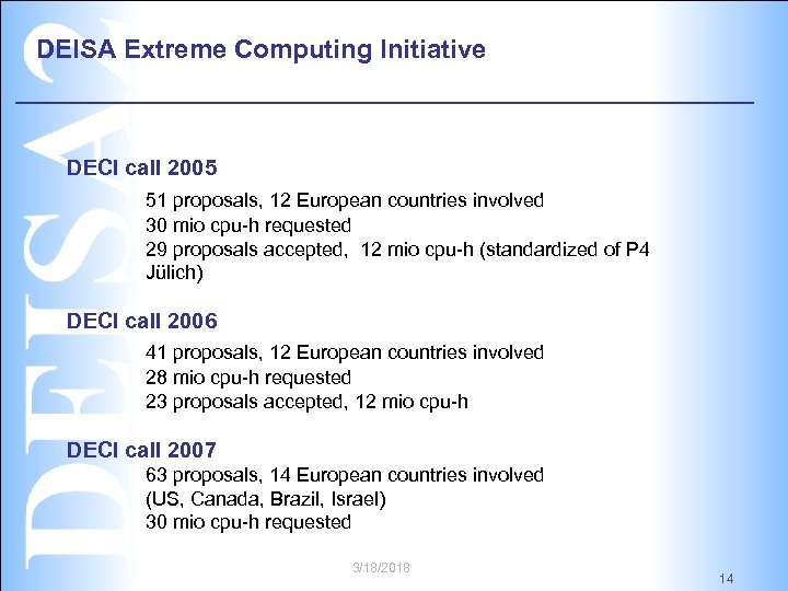 DEISA Extreme Computing Initiative DECI call 2005 51 proposals, 12 European countries involved 30