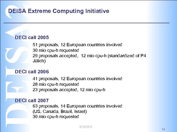 DEISA Extreme Computing Initiative DECI call 2005 51 proposals, 12 European countries involved 30