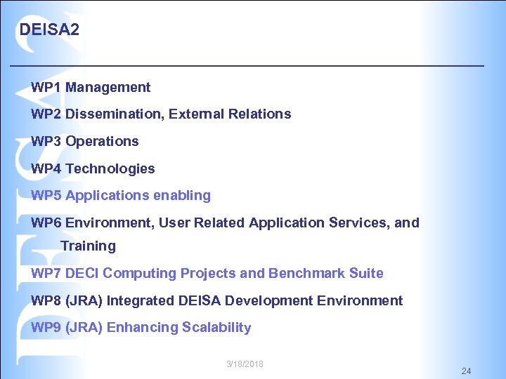 DEISA 2 WP 1 Management WP 2 Dissemination, External Relations WP 3 Operations WP
