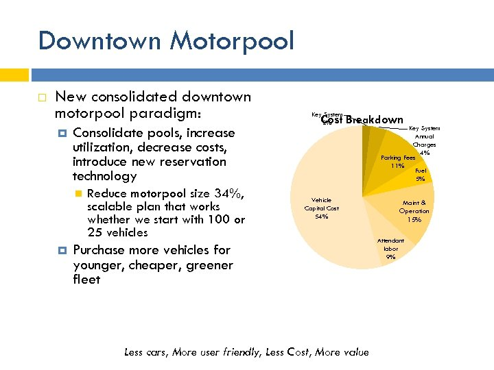 Downtown Motorpool New consolidated downtown motorpool paradigm: Consolidate pools, increase utilization, decrease costs, introduce