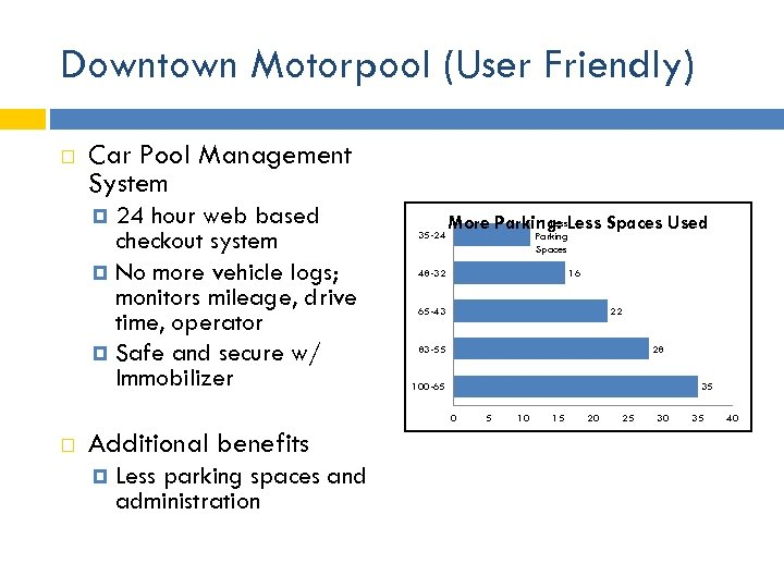 Downtown Motorpool (User Friendly) Car Pool Management System 24 hour web based checkout system