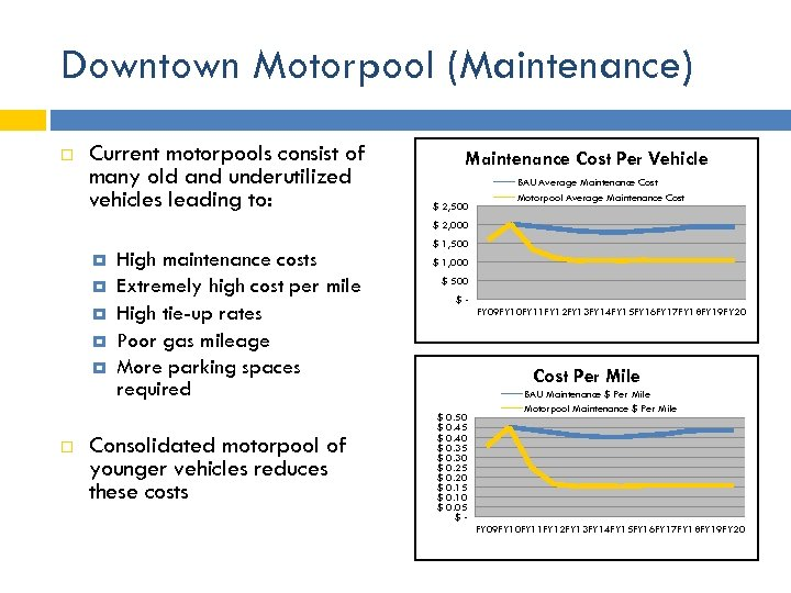 Downtown Motorpool (Maintenance) Current motorpools consist of many old and underutilized vehicles leading to:
