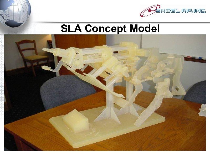 SLA Concept Model