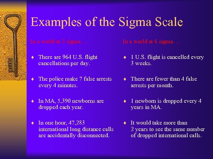 Examples of the Sigma Scale In a world at 3 sigma. . . In