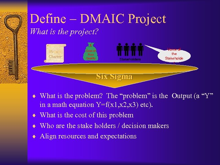 Define – DMAIC Project What is the project? $ Project Charter Voice of the